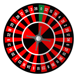 red bet systeem